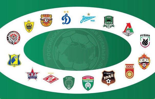 Старт чемпионата России по футболу 2017/2018